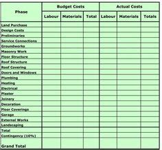 construction cost estimate breakdown  form