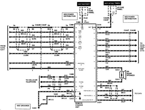 i m looking for a wiring diagram for a 1997 lincoln