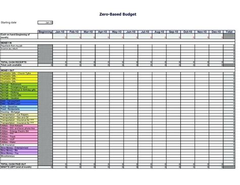 i need a spreadsheet template program budget template virtuart me