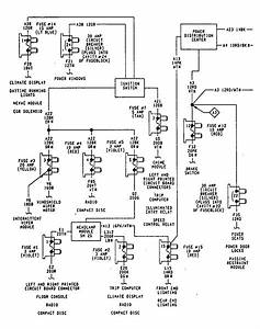 Eagle Premier  1992  - Fuse Box Diagram