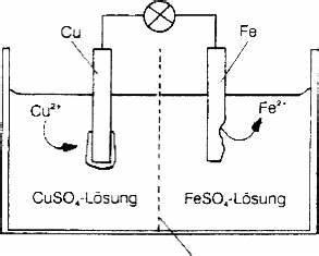 Galvanisches Element Spannung Berechnen : 3 ~ Themetempest.com Abrechnung