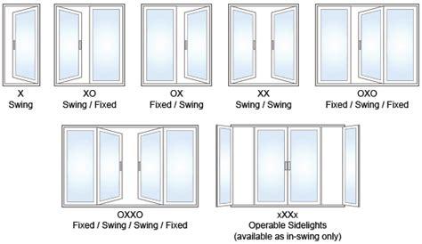 window styles windows patio doors french doors metropolitan