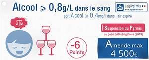 Nombre Points Permis : alcool au volant taux perte de points et amende legipermis ~ Medecine-chirurgie-esthetiques.com Avis de Voitures