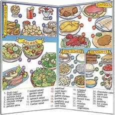 Restaurant Menu And Ordering Food Vocabulary  English's Class  English, Food Vocabulary Y
