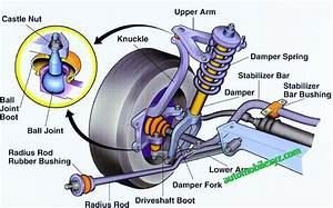 7 Warning Signs For Damaged Suspension System Of Cars