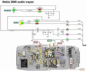 Cellfirmware  Nokia 2600 Speaker Earpiece Problem Jumpers Solutions Ways