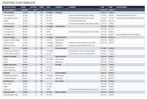 resource management  smartsheet