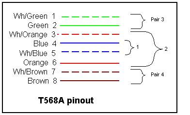 wiring diagram software application drawingveemux audio video matrix switch cat
