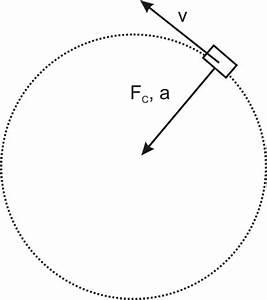 Basic Physics Se
