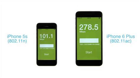 iphone speed iphone wi fi speed test 802 11ac iphone 6 plus vs 802