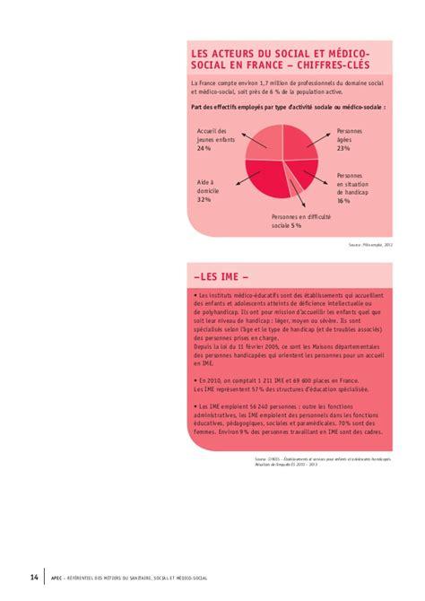 etude apec r 233 f 233 rentiel des m 233 tiers cadres du sanitaire social et m