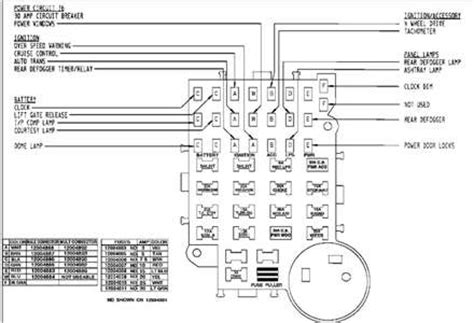 91 Chevy S10 Truck Wiring Diagram by Solved I Need Fuse Panel Diagram For 1987 Chevy S10 Fixya