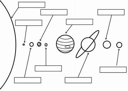 Solar System Worksheets Coloring Planets Label Worksheet