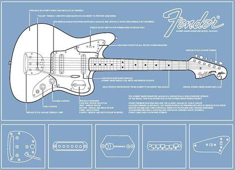 Diagram Johnny Marr Signature Fender Jaguar Things
