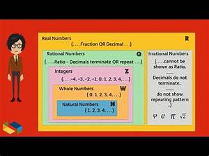 Irrational Numbers  Rational Numbers  With Real World