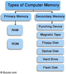 computer science  grade  kullabscom