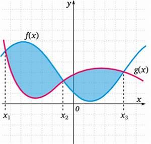 Fläche Zwischen Zwei Graphen Berechnen : fl che zwischen zwei funktionen matheguru ~ Themetempest.com Abrechnung