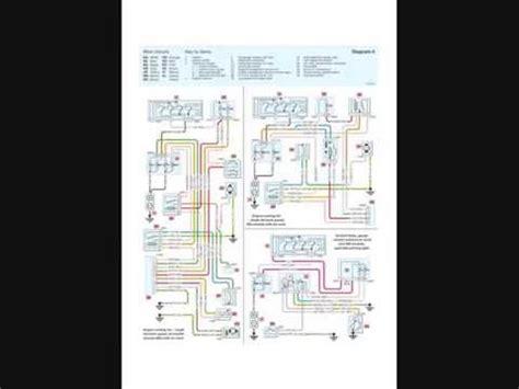 Peugeot Wiring Diagrams Youtube