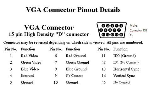 db15 connector pinout diagram wiring diagram