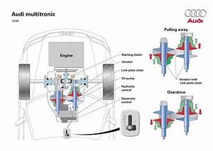 Audi A4 2003 Frontrak B6 Cvt Multitronic Oil  Fluid Change