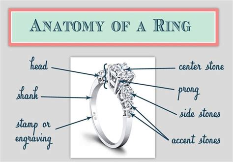 Ring Diagram by Weddings 10 Fairytale Inspired Unique Engagement Rings