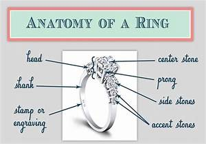 Weddings  10 Fairytale Inspired Unique Engagement Rings