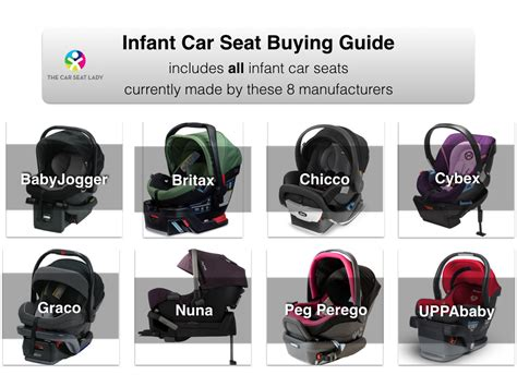 Infant Car Seat + Stroller Buying