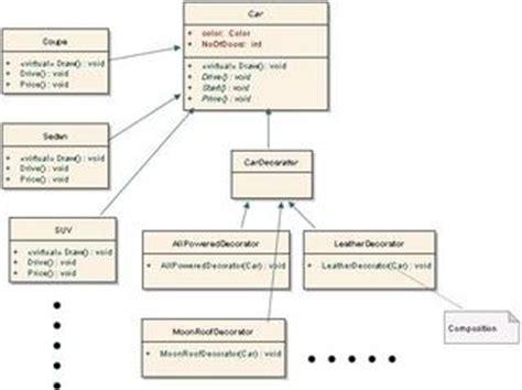 design patterns  sql server