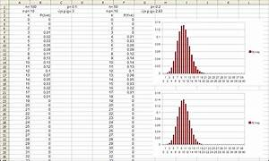 Binomialverteilung Berechnen : 0809 unterricht mathematik 12ma1e zufallsgr en ~ Themetempest.com Abrechnung