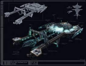 corvette syndicate breen shipset ideas and feature requests trek armada ii fleet operations