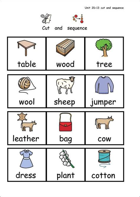 materials year 1 new curriculum sorting using properties