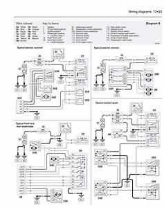 Renault Laguna Wiring Diagram