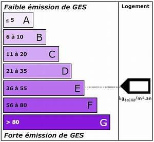 Classe Energie C : diagnostic de performance nerg tique dpe minist re de ~ Voncanada.com Idées de Décoration