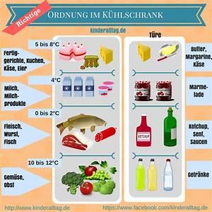 Was Ist Ein Kühlschrank : hast du eier in der t r ordnung im k hlschrank ~ Markanthonyermac.com Haus und Dekorationen