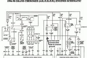 1996 Jeep Cherokee Wiring Diagram Free : 1996 jeep grand cherokee laredo wiring diagram wiring ~ A.2002-acura-tl-radio.info Haus und Dekorationen