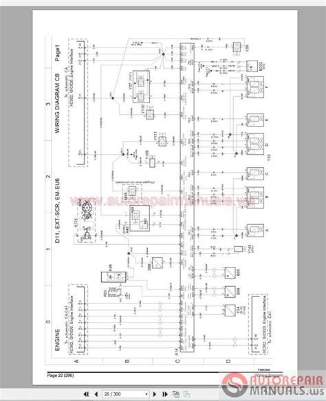 Volvo Truck Wiring Diagram Auto Repair Manual Forum