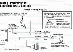 Primus Iq Brake Controller Wiring Diagram