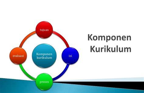 komponen komponen  pengembangan kurikulum