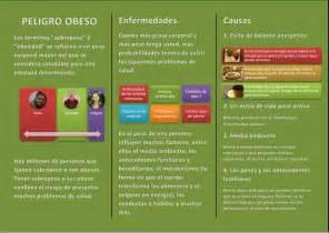 Tripticos de obesidad: Descarga 4 trípticos o folletos sobre obesidad Dieta Libre 2018
