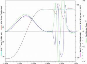 Bosch Valve Wiring - Rmctools