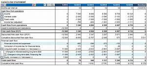 Practical Hints - DataPartner Software