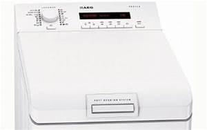 Waschmaschine Toplader Schmal : waschmaschine breite m bel design idee f r sie ~ Sanjose-hotels-ca.com Haus und Dekorationen