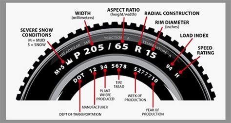 Chudd's Chrysler Tire Size Guide