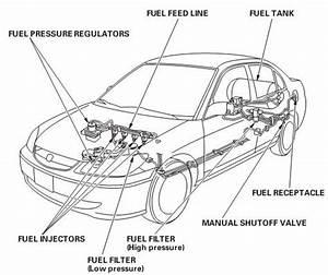 Servicio Manual De Reparaci U00f3n Y Servicio Honda Civic 2001