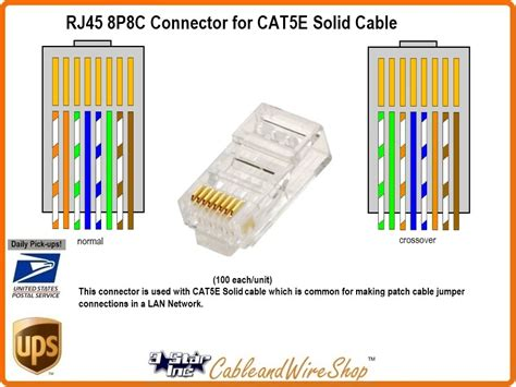 rj pc plug connector  cate solid wire  star