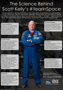 NASA ISS astronaut Scott Kelly has ALREADY shrunk back to ...