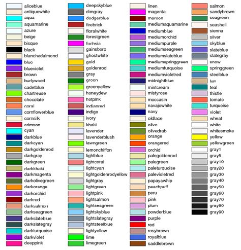 html color names glyphs and glyph options gmod