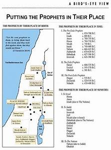 Types Of Christianity Chart Types Of Psalms Chart Prophets Jpg Bible Study
