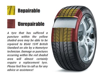 Puncture Repairs Mobile Tyre Fitting