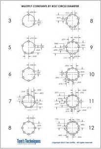 Bolt Circle Diameter Formula